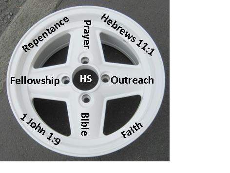 navigator wheel