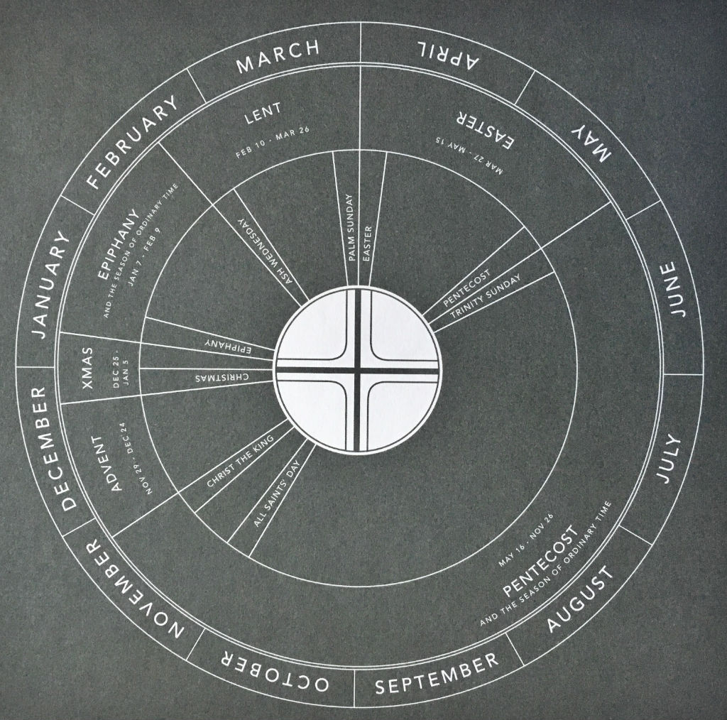 Sacred Ordinary Day's Illustration of the Liturgical Year